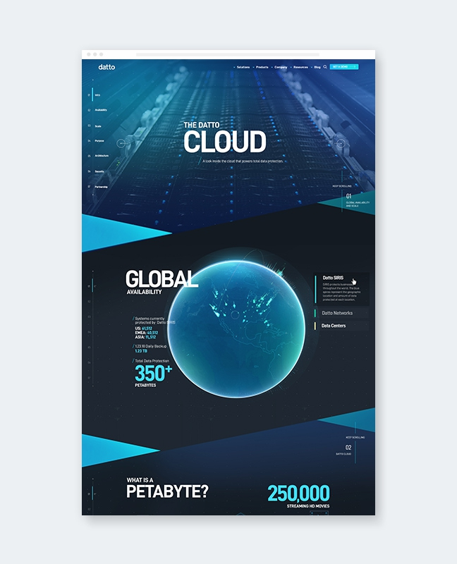 Datto Cloud Showcase
